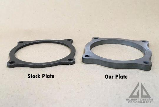 Stock vs. HD Retainer Plate